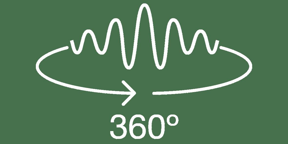 低音管理圖示